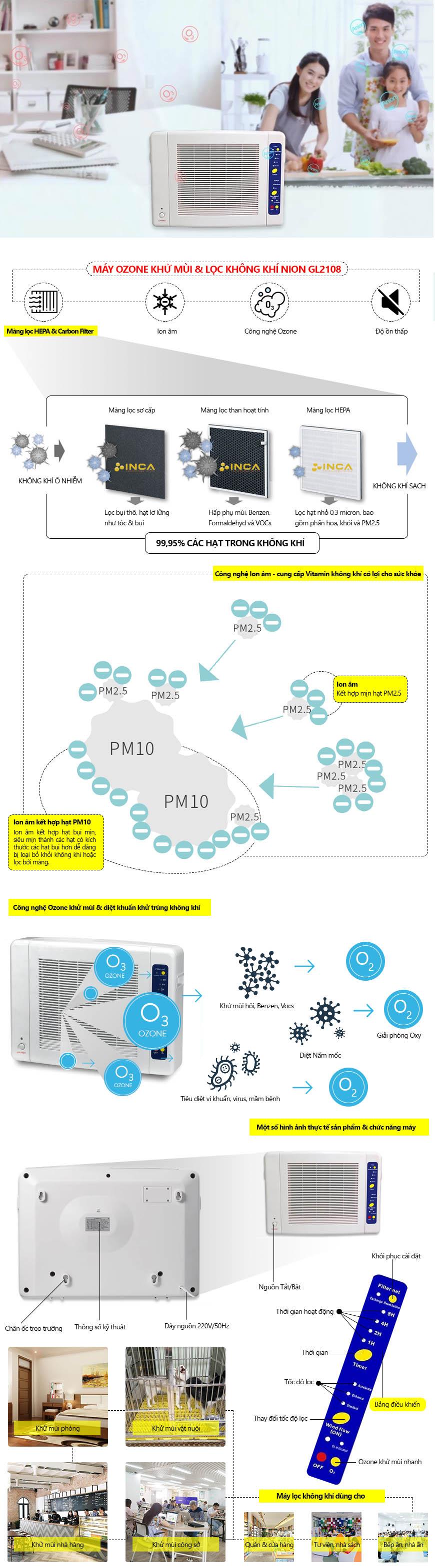giới thiệu Máy ozone khử mùi & lọc không khí Nion GL2108